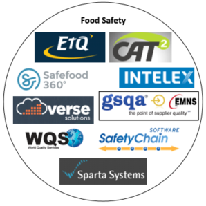 food safety bubble 20170327