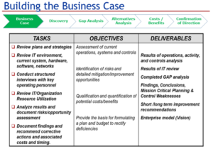 Business case chart 80